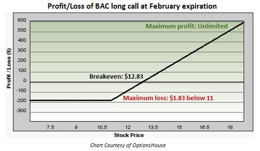 Virtual trading stock options amerika